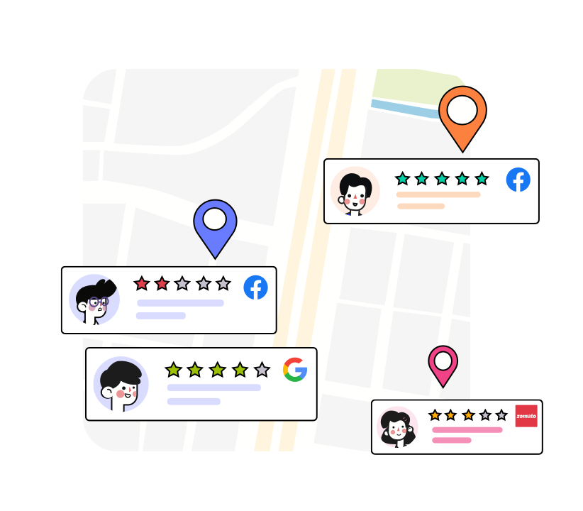 Customer reviews for all locations in one dashboard