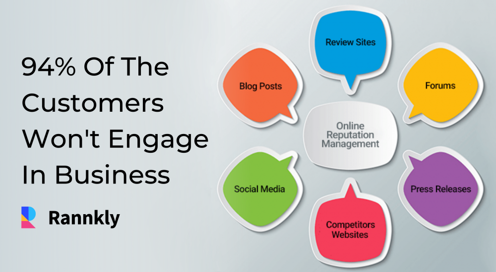 94% of Customers Won't Engage In Business