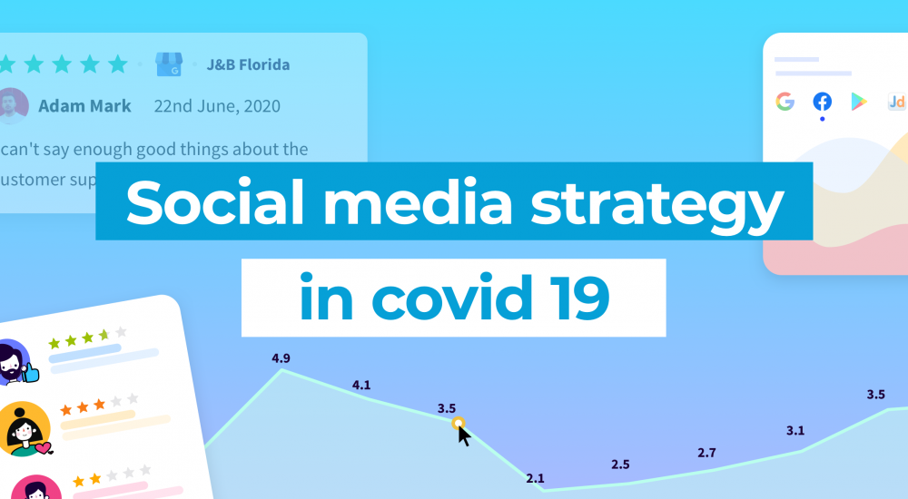 5 Effective Social Media Strategies During Covid-19!
